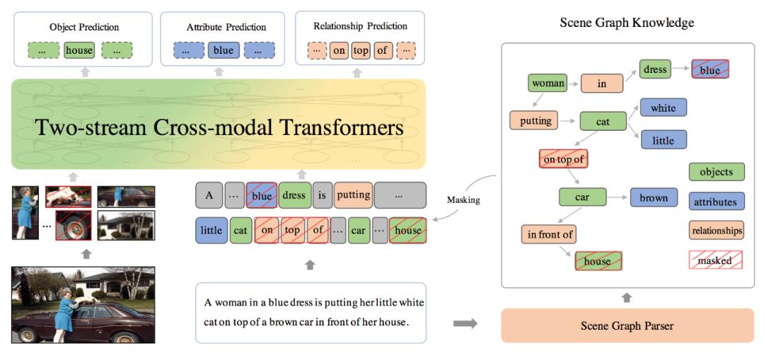 四大模型革新NLP技术应用,揭秘<mark data-type=institutions data-id=5896450e-2901-4458-8dc6-36debf202d02>百度</mark>文心ERNIE最新开源预训练模型