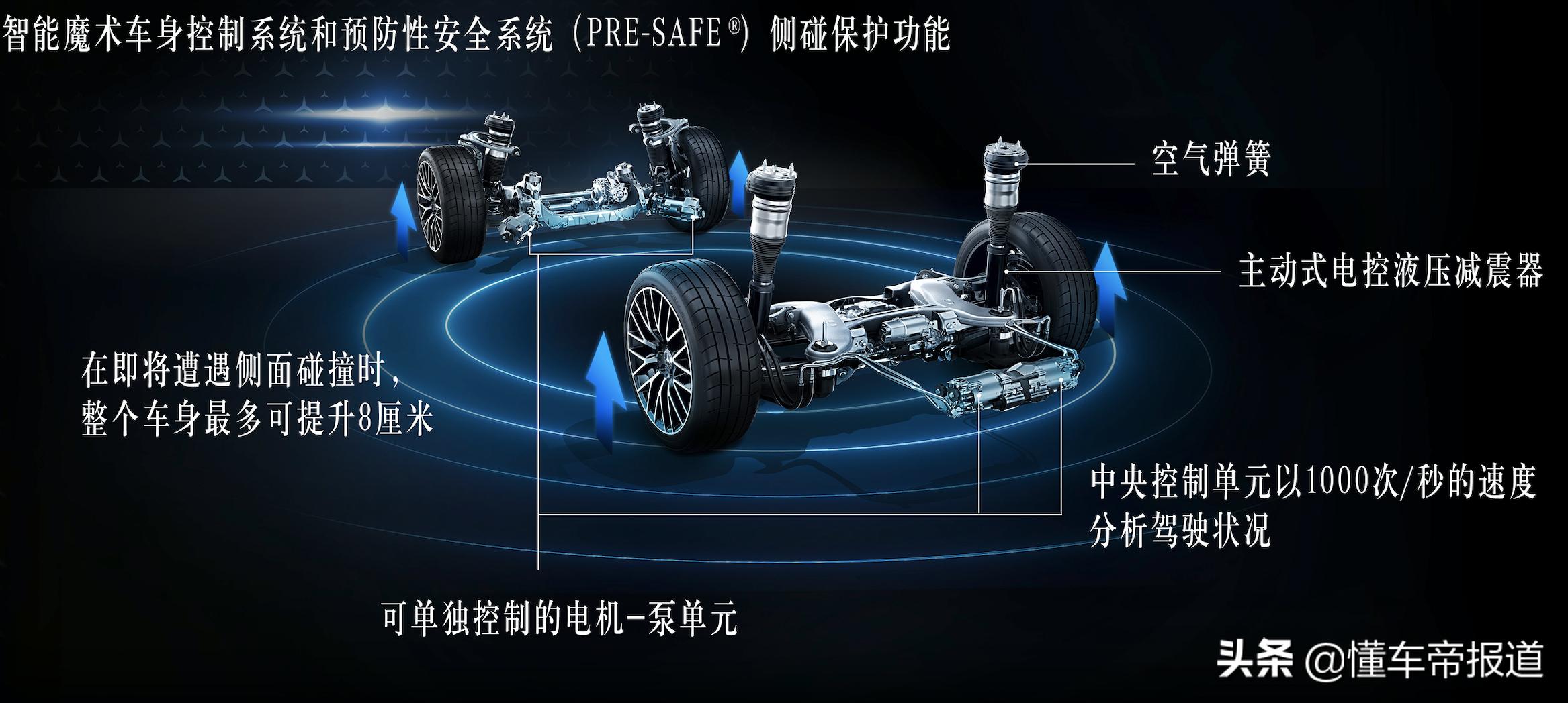 新车 | 由内到外的革新,奔驰新一代S级实车正式发布
