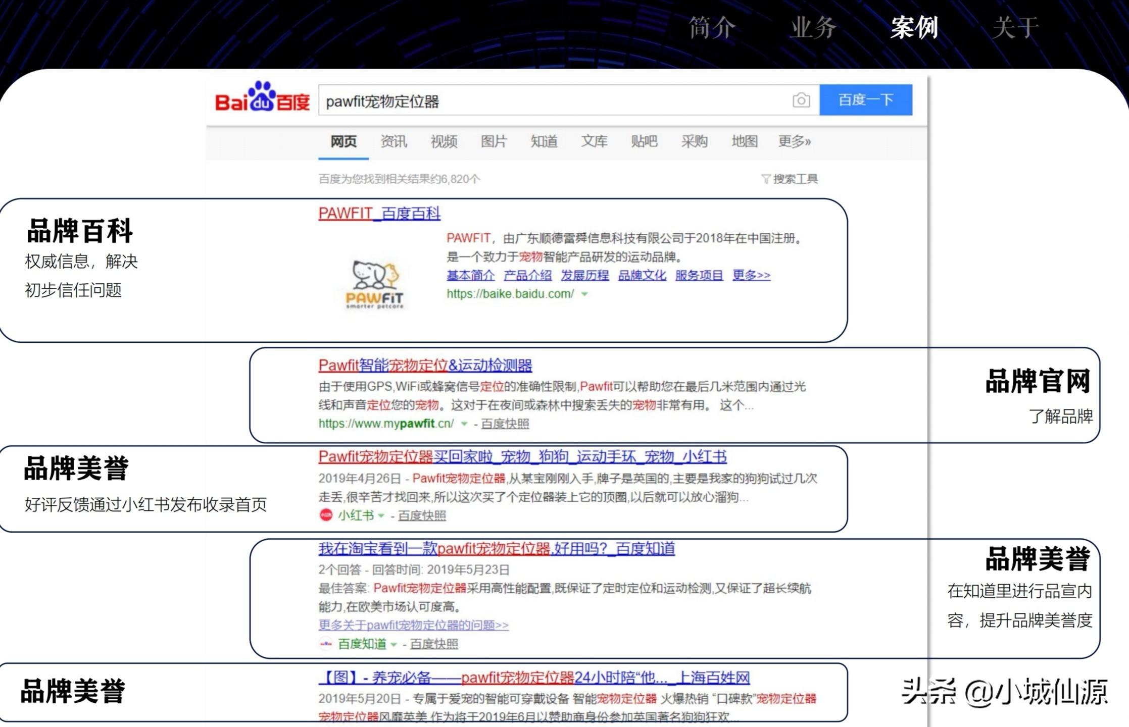 四为网络凯叔观点:全网整合营销推广都包括哪些营销推广方式?