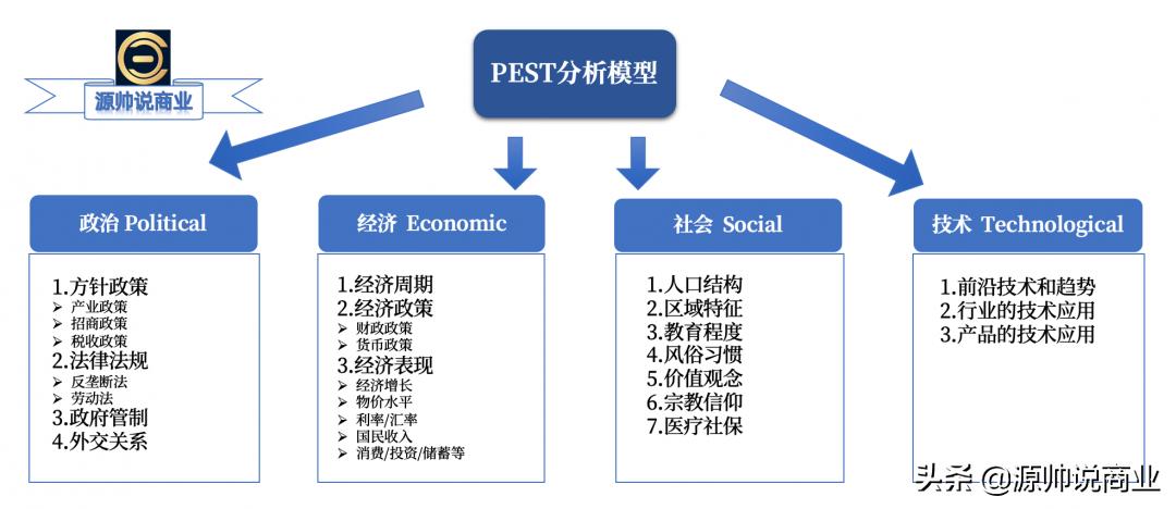 「源帅」行业研究2.1:如何洞察行业政策红利?