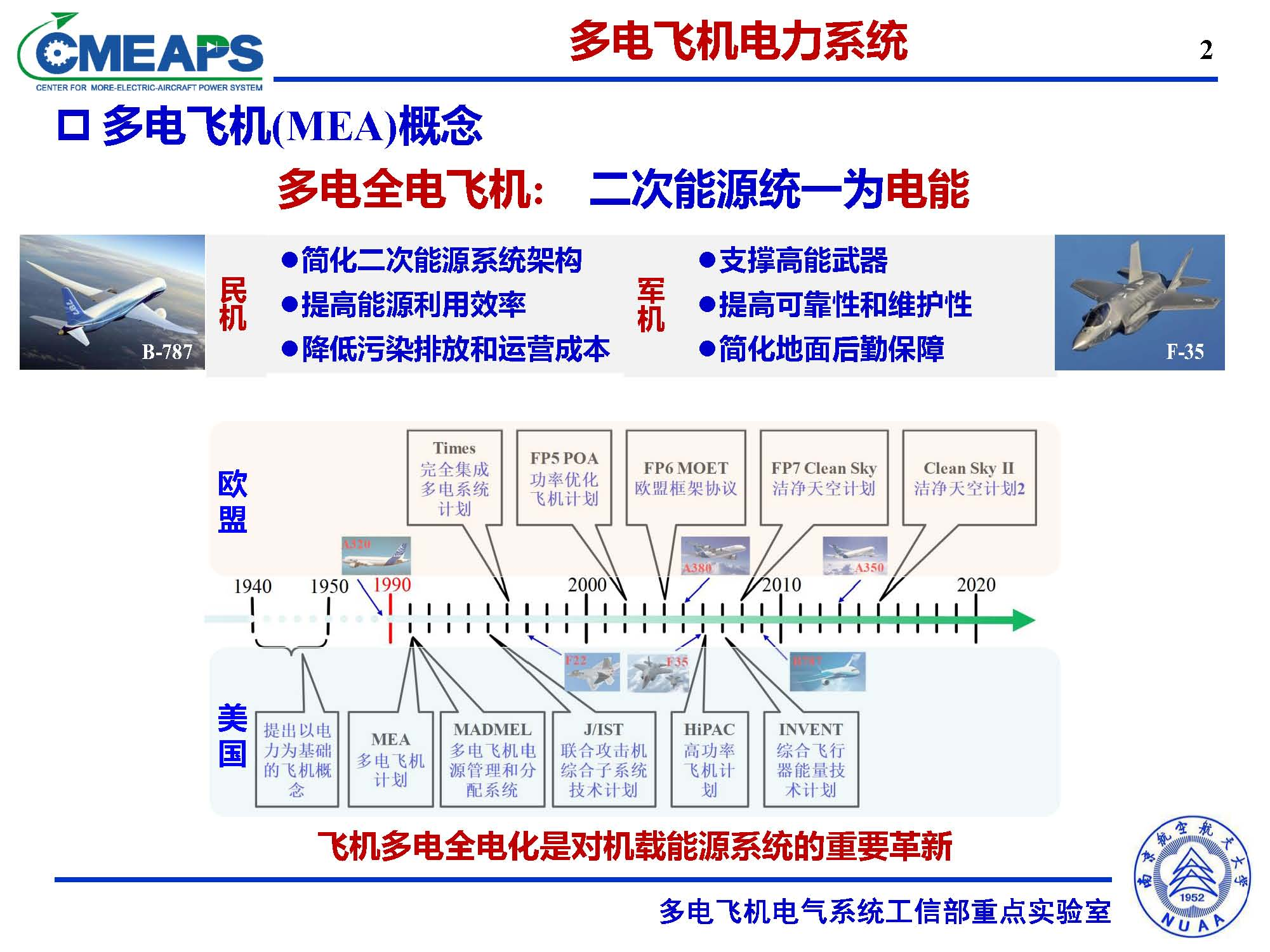 南航张卓然教授:多电飞机电力系统双向电机控制器的研究与应用