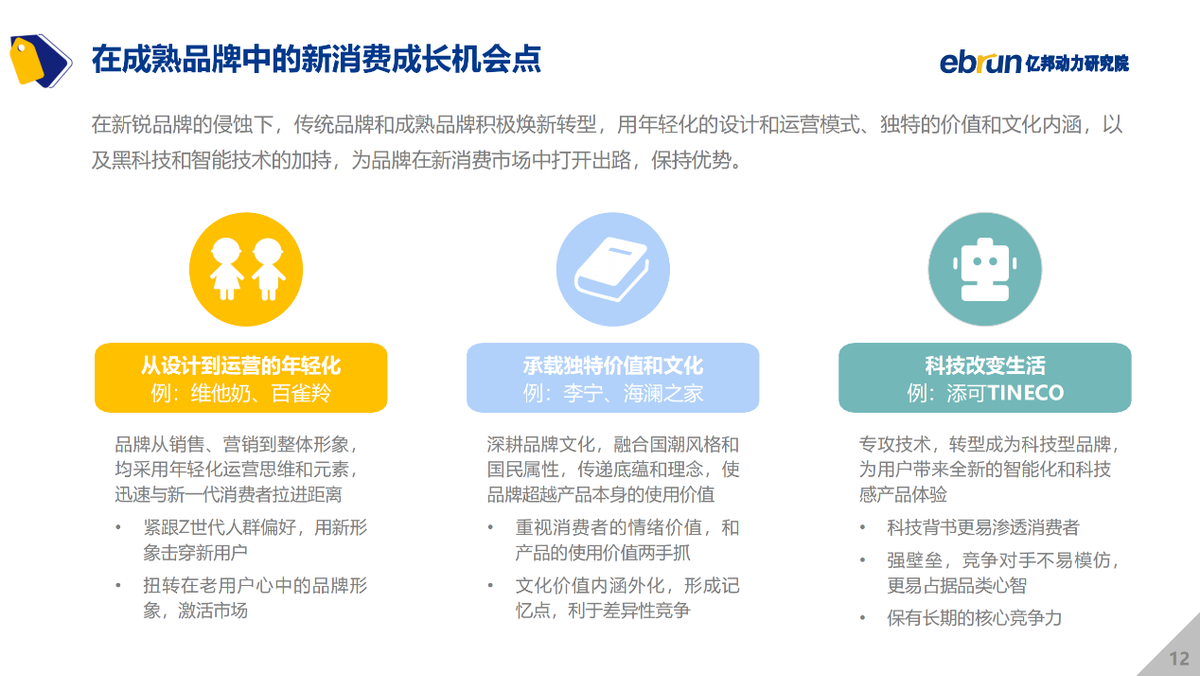 亿邦动力研究院发布《2021中国新消费品牌发展洞察报告》
