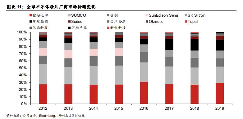 剖析全球半导体设备及材料隐形冠军:日本Ferrotec