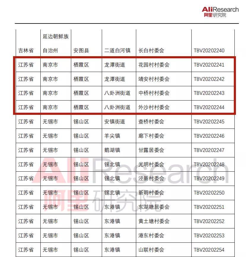 """南京新增四个""""淘宝村"""",都在栖霞!"""