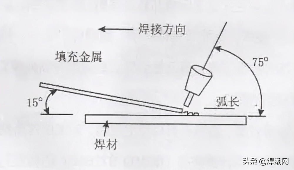 钨极氩弧焊技巧,不容错过的经典资料