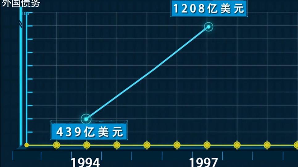 美国收割韩国,1997年国家破产之日