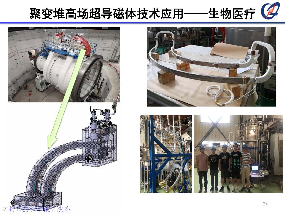 前沿技術報告|中科院鄭金星副研究員:聚變堆高場超導磁體技術