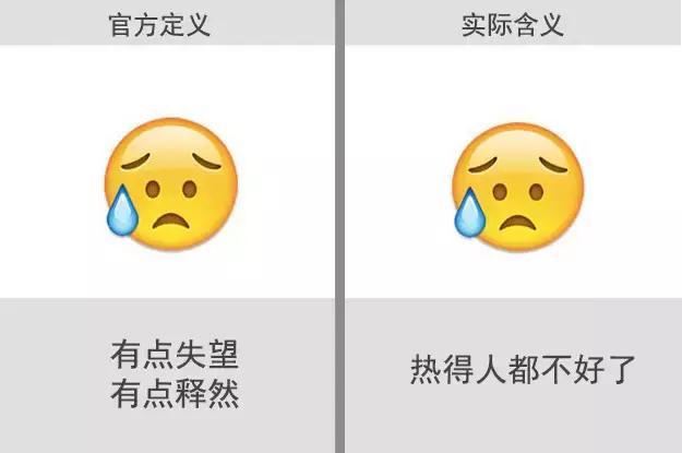 微信100个表情符号含义(微信58个表情含义图)