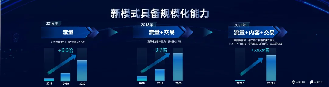 """""""聚势跃新""""巨量千川服务商成长大会4月9日成功举办"""
