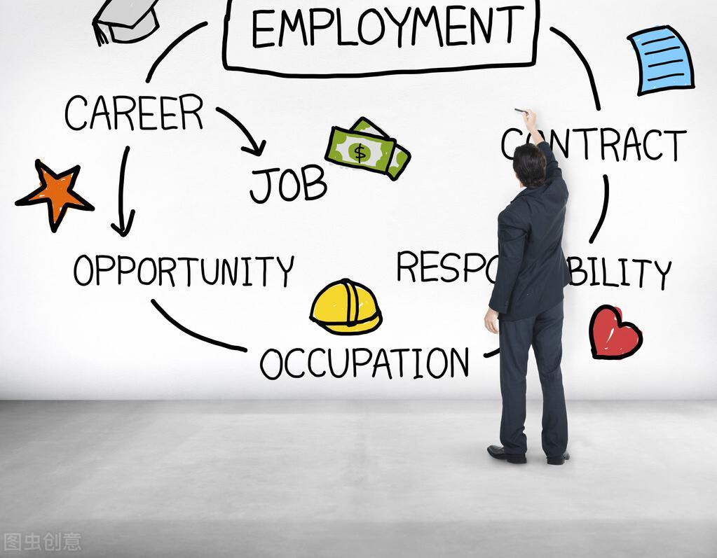 年轻人常觉得很迷茫,该如何给自己做职业规划?这篇文章告诉你