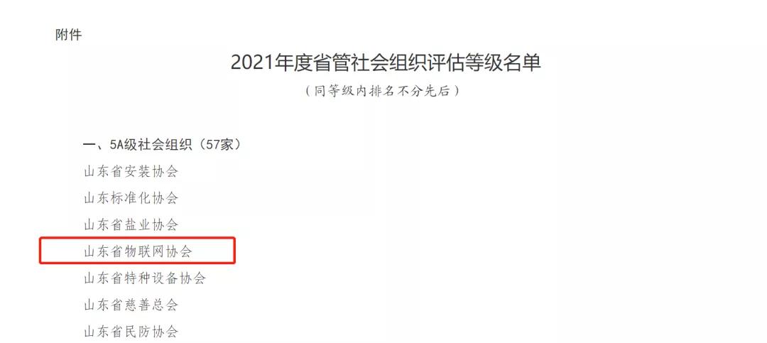 【协会动态】喜报:山东省物联网协会荣获5A级社会组织评级