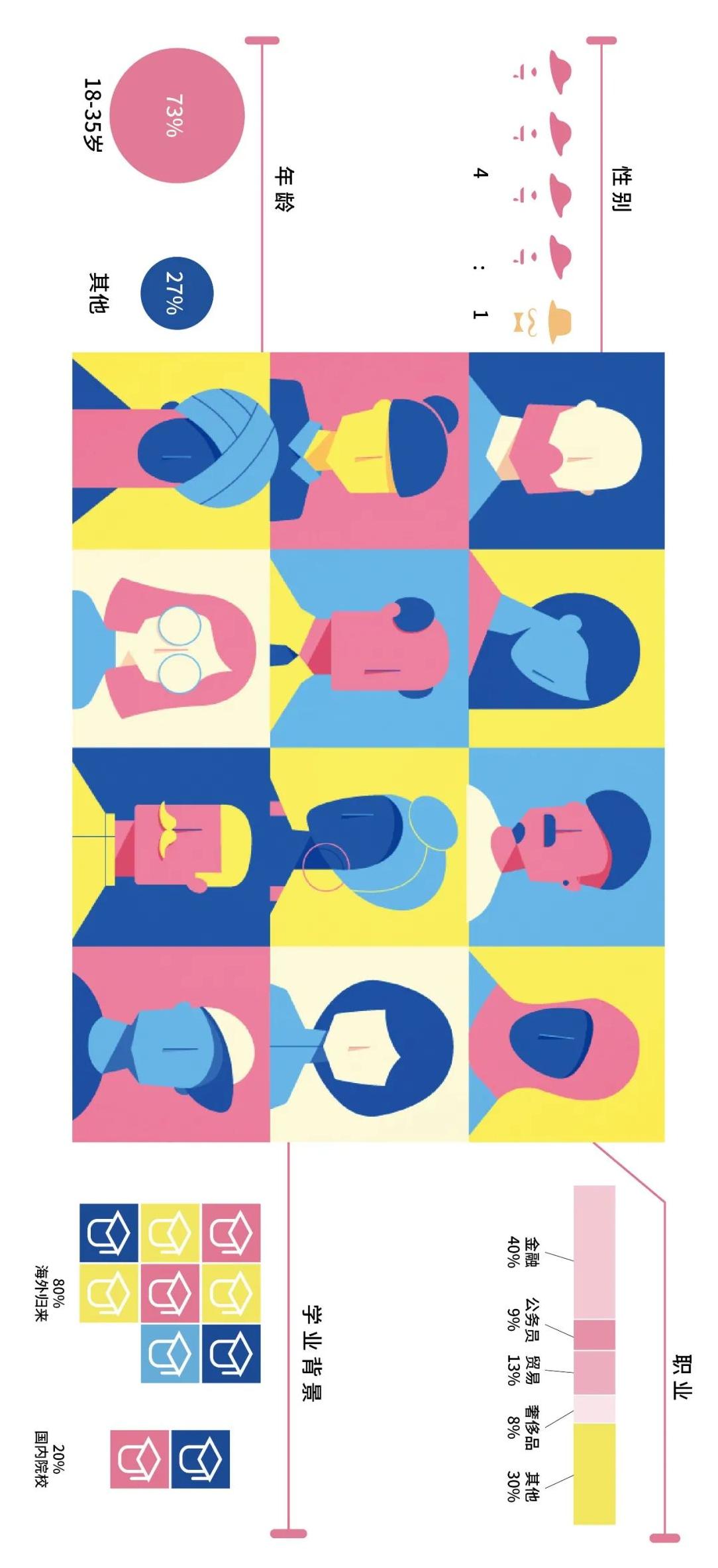 兴CLUB | 「持友」想象力的社群生活