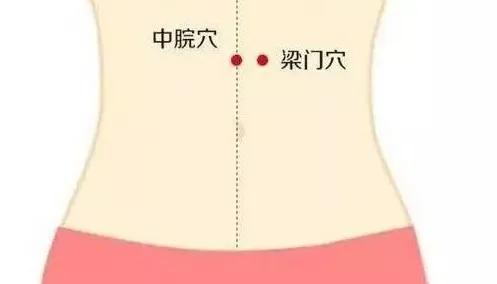 身体小毛病,按压8穴1经,帮助你预防小病变大病 疾病预防 第15张