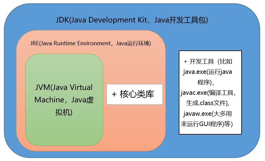 Java基础知识面试题(2020最新版)