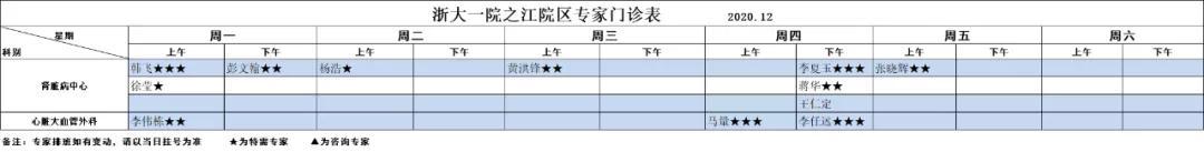 """肾坏了、心脏也""""崩了"""",53岁杭州大哥能活命吗?唯一的方法是……"""