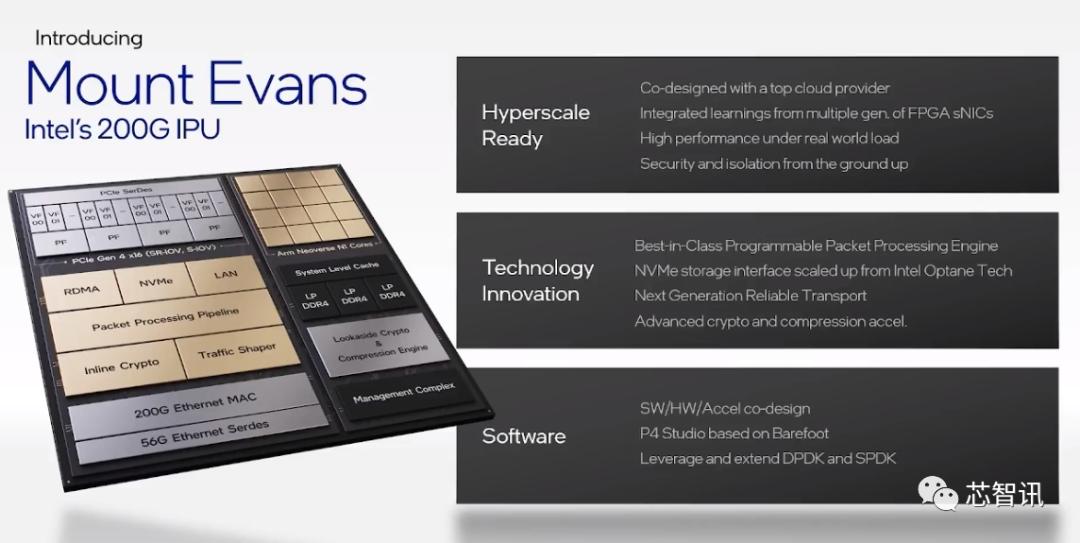 """英特尔""""架构日""""大秀肌肉:全新X86架构CPU/GPU/IPU发布,还有1000亿晶体管SoC!-芯智讯"""