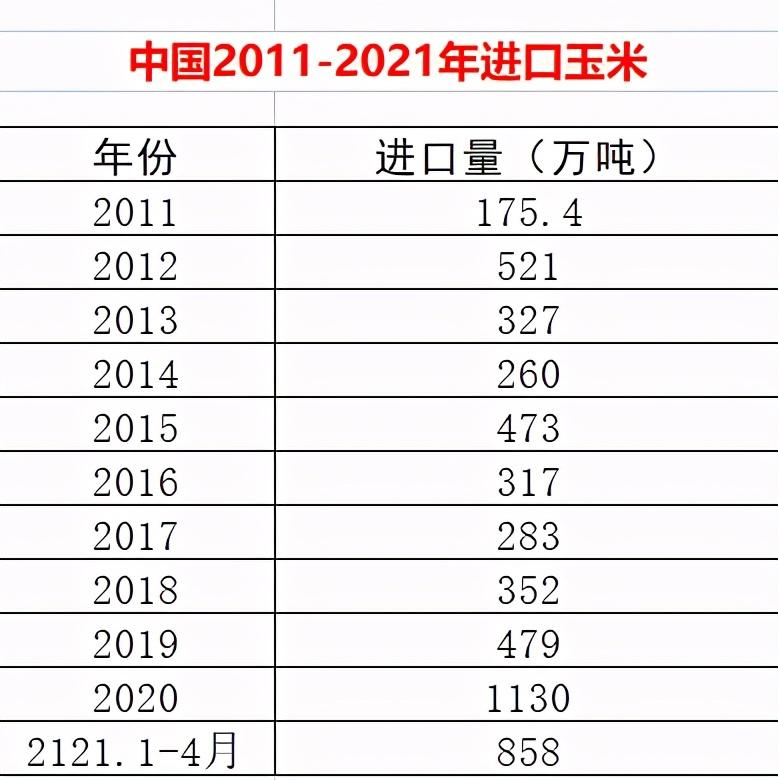 5月中旬主粮价格再度下跌 农用生产资料价格继续上涨