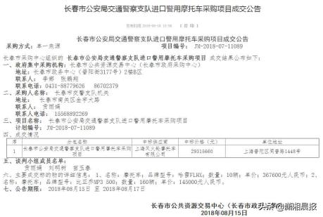 长春交警购置10辆单价36万哈雷摩托惹争议,回应:流程合规