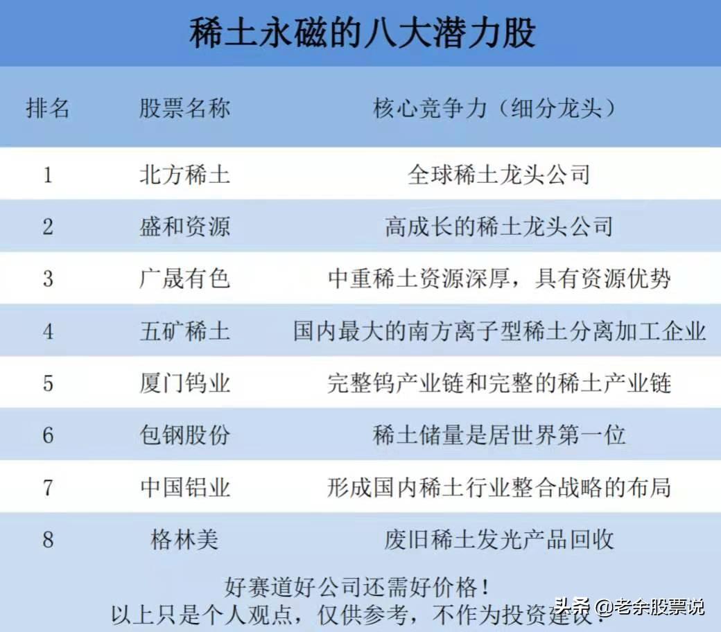 六大稀土集团储量排名(包钢股份目标价12元)