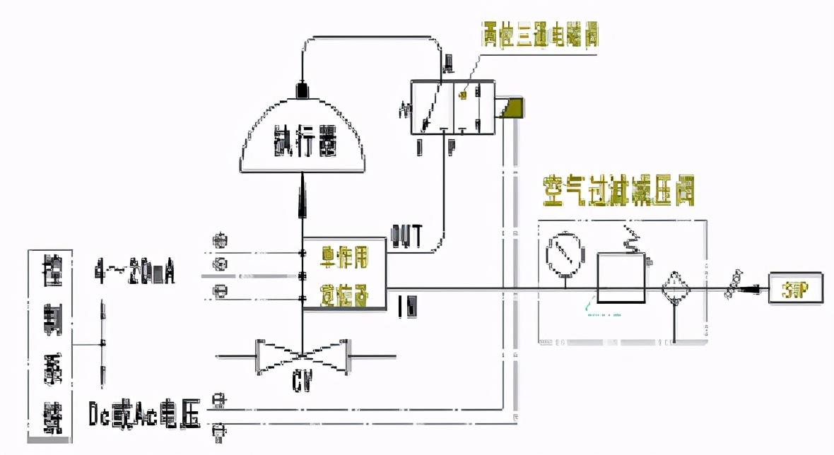 如何解決化工儀表的腐蝕問題分析及處理方法
