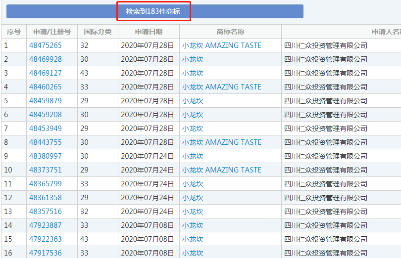 """假冒店铺层出不穷,""""小龙坎""""注册商标成功打击100多家山寨店"""
