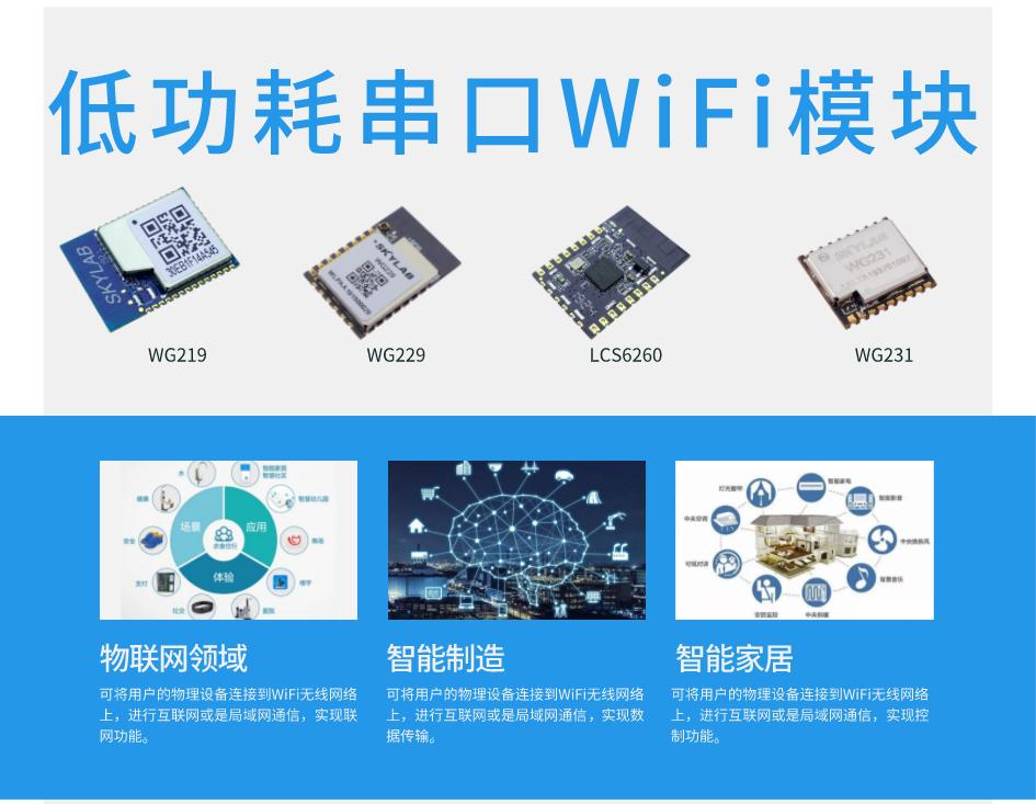 门锁低功耗WiFi方案_SKYLAB串口WiFi模块
