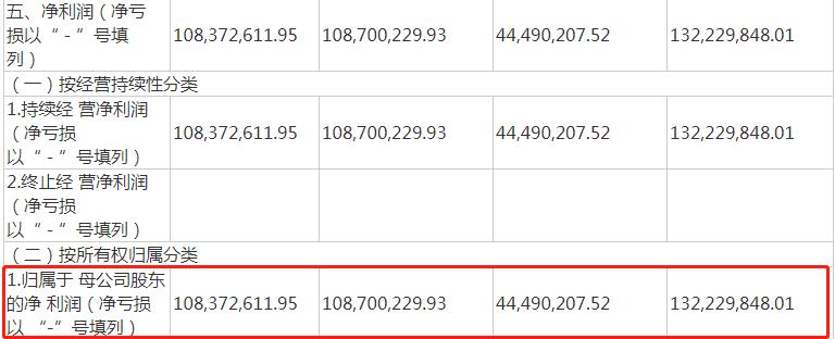 """三年增收不增利,经销商组团退出,香飘飘""""一年可卖3亿多杯""""辉煌或不再"""