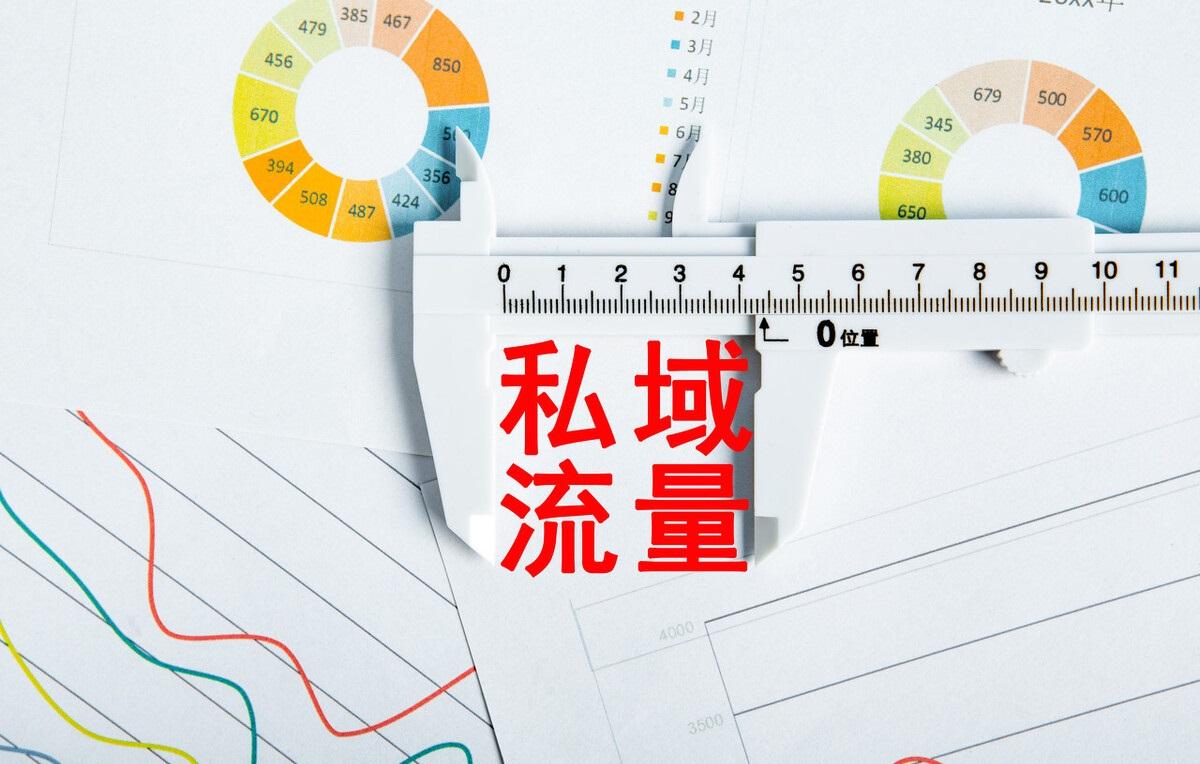 全媒体运营师胡耀文教你:2021年私域社群增长活动该怎么做?