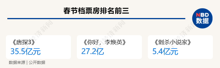 """2021全民出行图鉴:智慧景区受偏爱""""内容种草""""成趋势"""