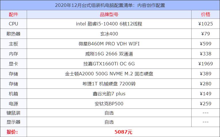 2020年12月台式组装机电脑设置清单大全