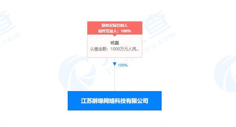 安徽醉缘网络科技有限公司涉嫌传销冻结账户:曾起诉市监局后撤诉