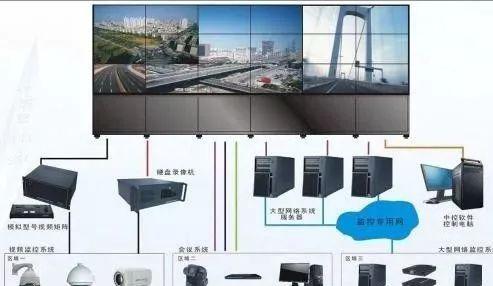 液晶拼接屏安装方法图解及接线方法