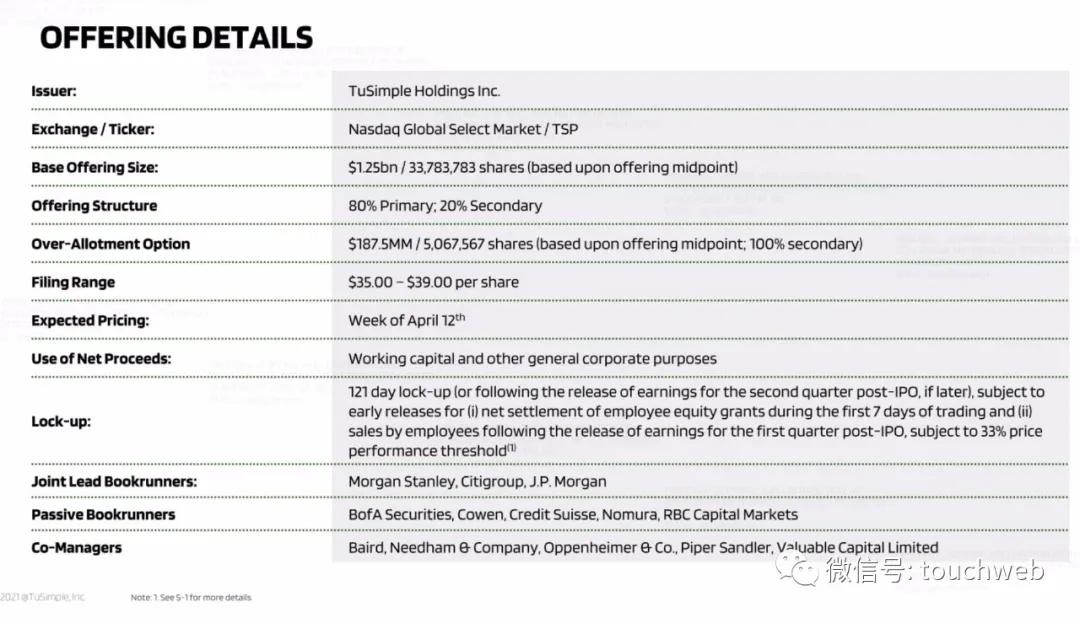 图森未来年亏1.8亿美元:拟募资12亿美元 路演PPT曝光