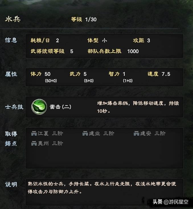 《三国群英传8》兵种曝光,武将拥有专属武器,坐骑多样获取