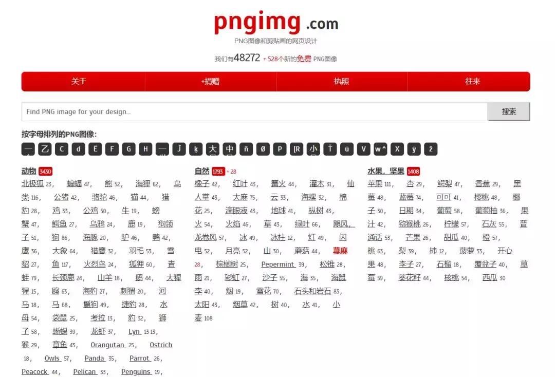 2个免费用、质量高的矢量素材网站,能帮你的PPT 加点料!