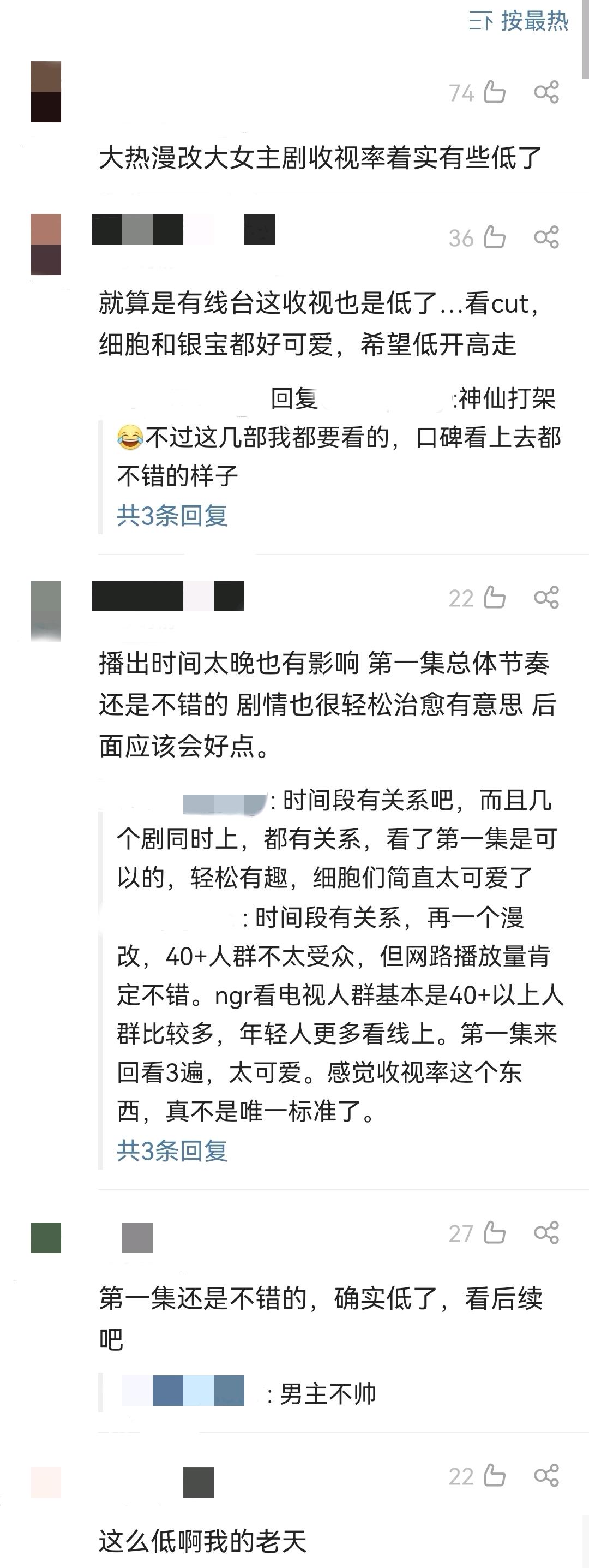 南宫珉金高银李荷妮新剧开播对打!柔美的细胞君收视率这么低?