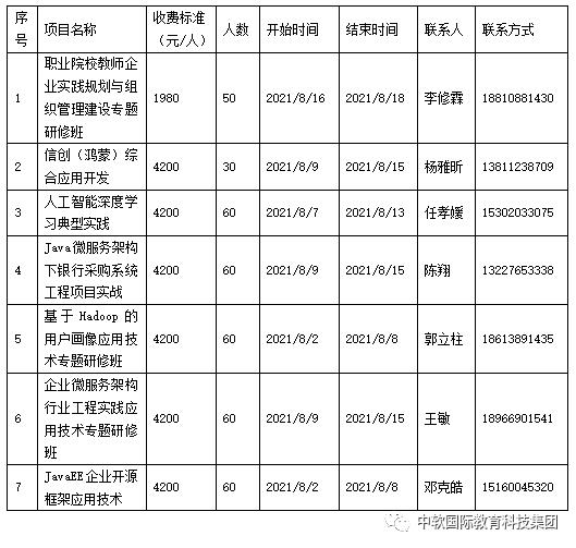 中软国际·首批全国职业教育教师企业实践项目