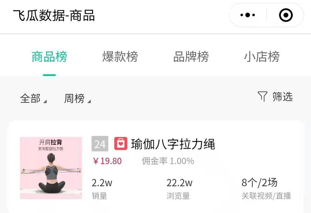 年后首波热销趋势分析:春节连续登顶商品榜,3天销售额64w+