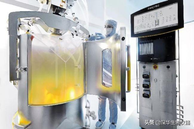 一次性生产组件标准化的可提取物研究方法