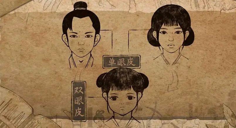《御赐小仵作》:西平公主一胎双子,看了画像明白,萧瑾璃是亲生