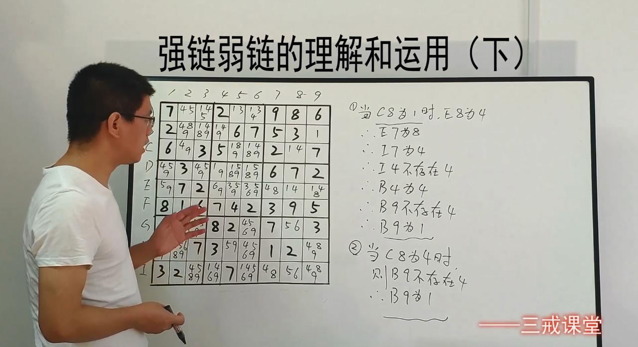 数独高级技巧,链的相关概念和运用,数独技巧系列三