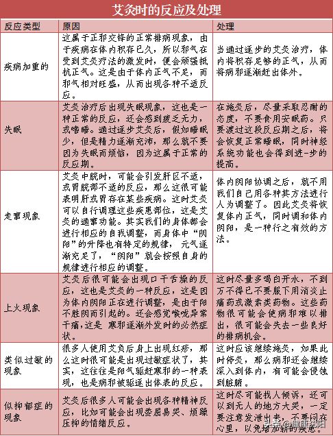 健康知识普及行动系列科普知识讲座之中医中药篇(四)