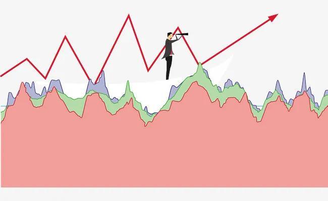 A股:明天,股市走势展望