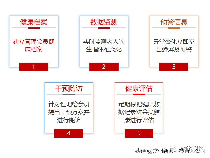 新博智慧养老公共服务平台综合解决方案V3.6