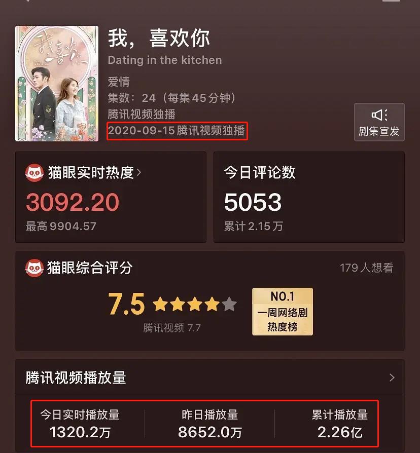 同是都市偶像剧,赵露思新剧三天播放破两亿,杨超越的却很惨淡