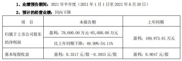 奥飞预计上半年扭亏为盈 | 三文娱周刊第184期