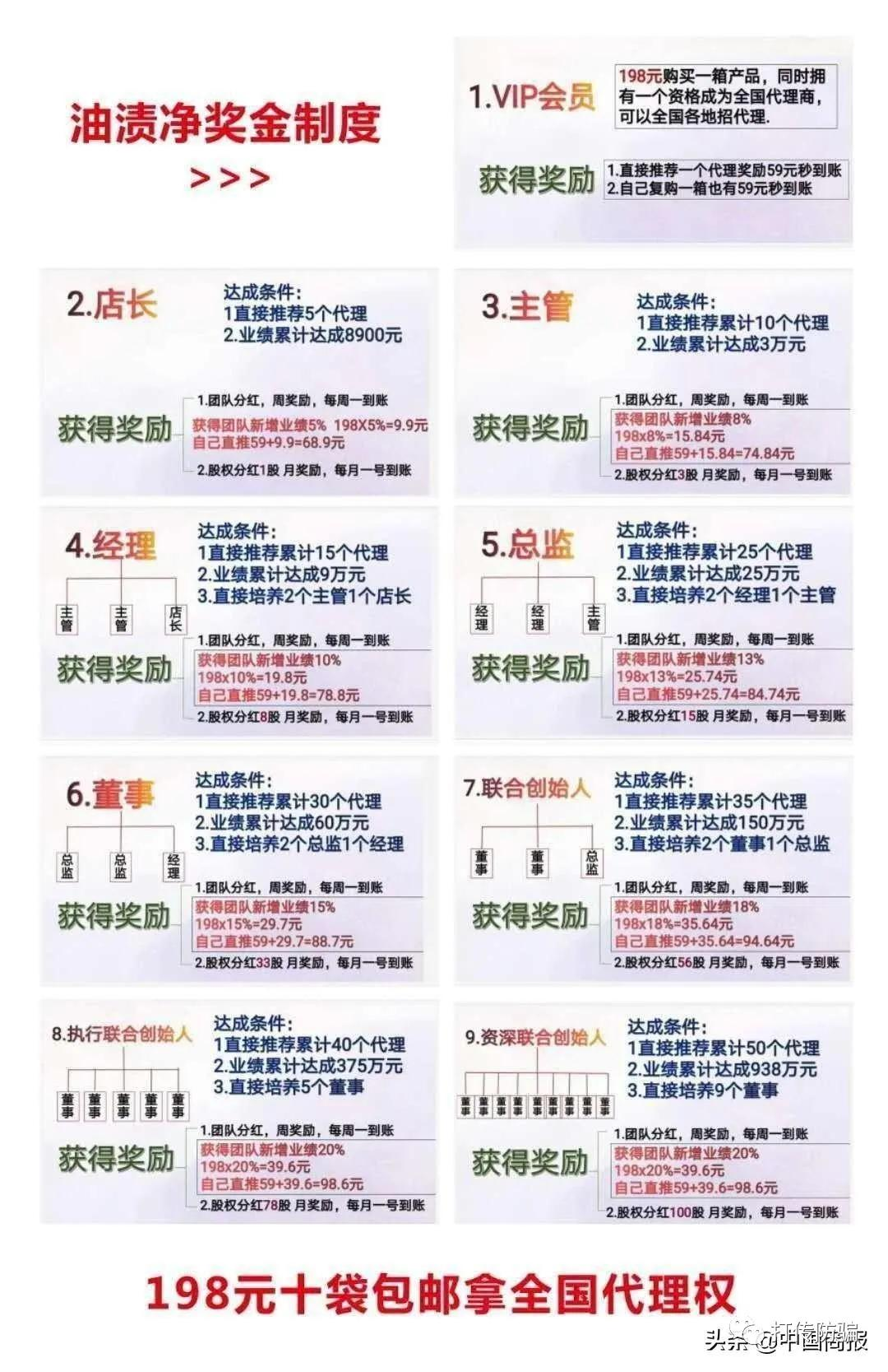 山东永春堂公司陷传销漩涡,市场监管部门已立案调查