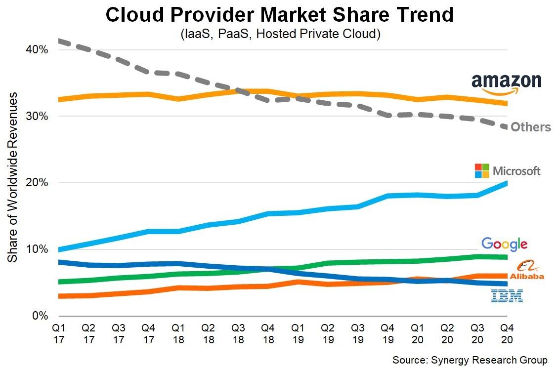 厉害了!微软市值再创新高,距离2万亿美元近在咫尺
