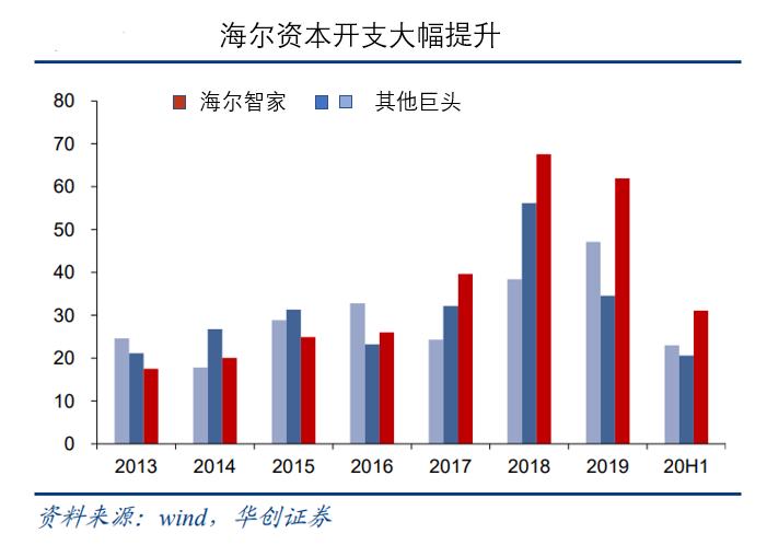多年蛰伏后 这家中国巨头正在引领全球