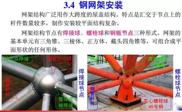 钢结构施工系统教学(三)——安装